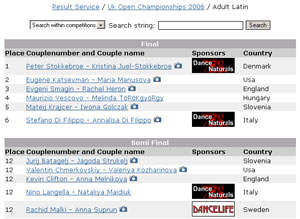 Click here to see the full resultpage INCLUDING SPONSOR LOGO'S on the UK Open Championships 2006